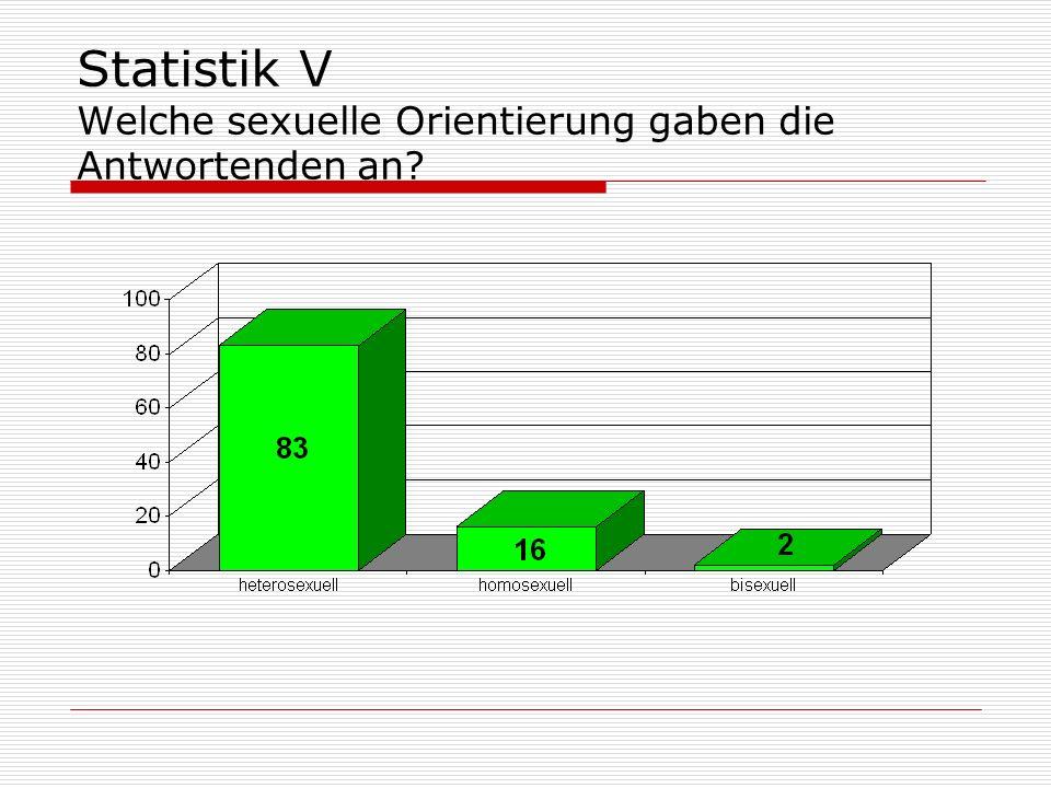 Statistik V Welche sexuelle Orientierung gaben die Antwortenden an?