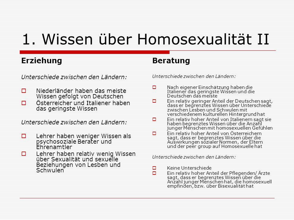 1. Wissen über Homosexualität II Erziehung Unterschiede zwischen den Ländern: Niederländer haben das meiste Wissen gefolgt von Deutschen Österreicher