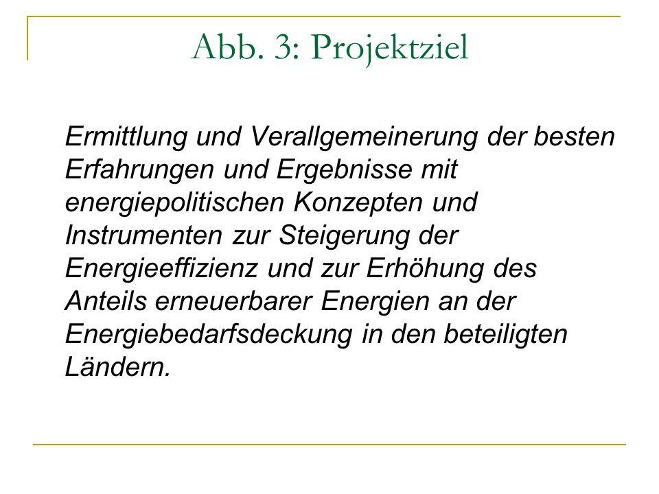Abb. 2.6.4.3: Elektroenergieerzeugung in KWK - Anlagen 2002 in %