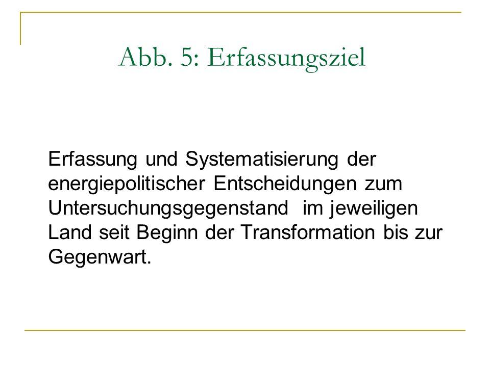 Abb. 2.8.3: Heizgradtage 2002 in Kd/a
