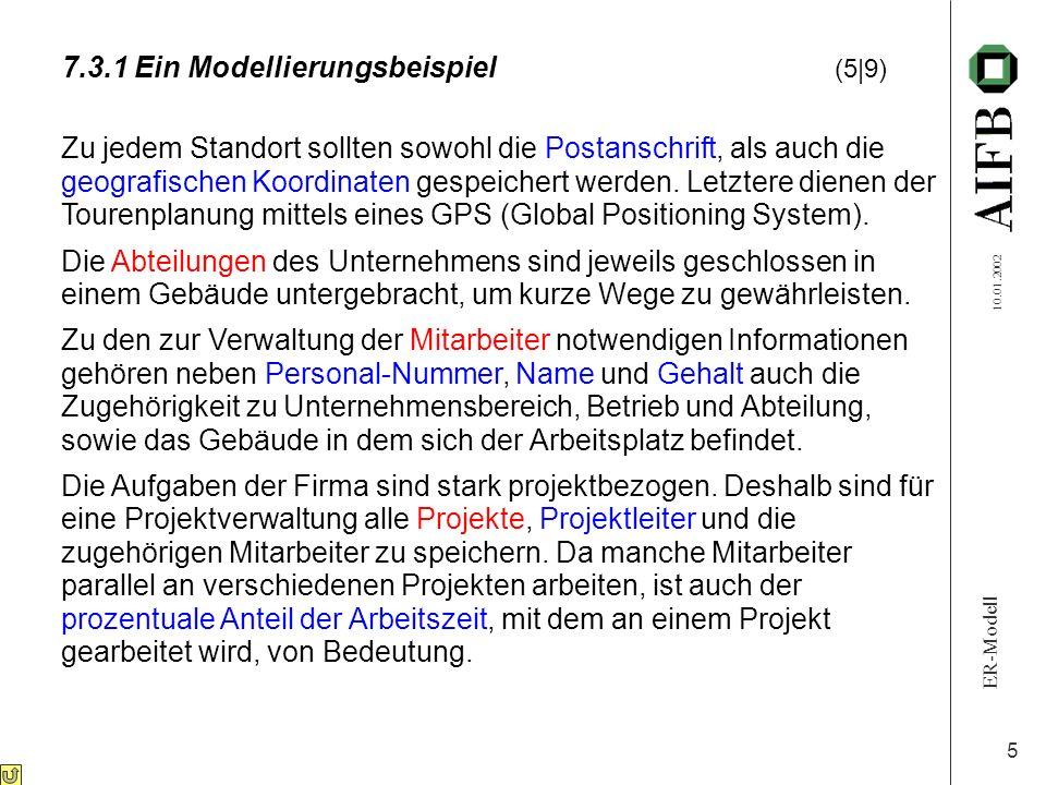 ER-Modell 10.01.2002 5 Zu jedem Standort sollten sowohl die Postanschrift, als auch die geografischen Koordinaten gespeichert werden. Letztere dienen
