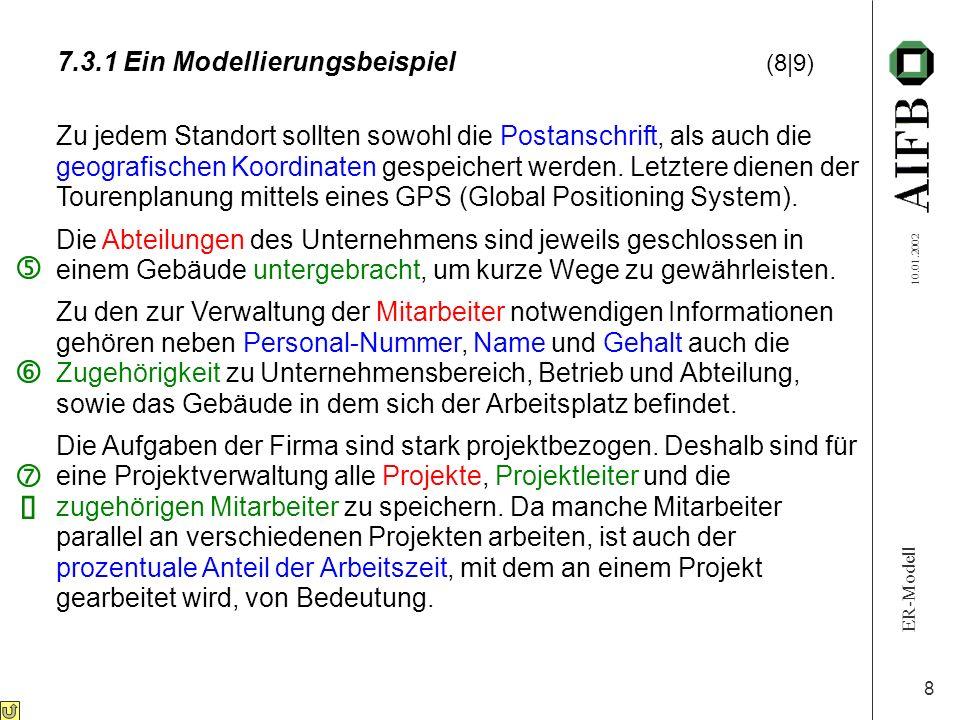 ER-Modell 10.01.2002 8 Zu jedem Standort sollten sowohl die Postanschrift, als auch die geografischen Koordinaten gespeichert werden. Letztere dienen