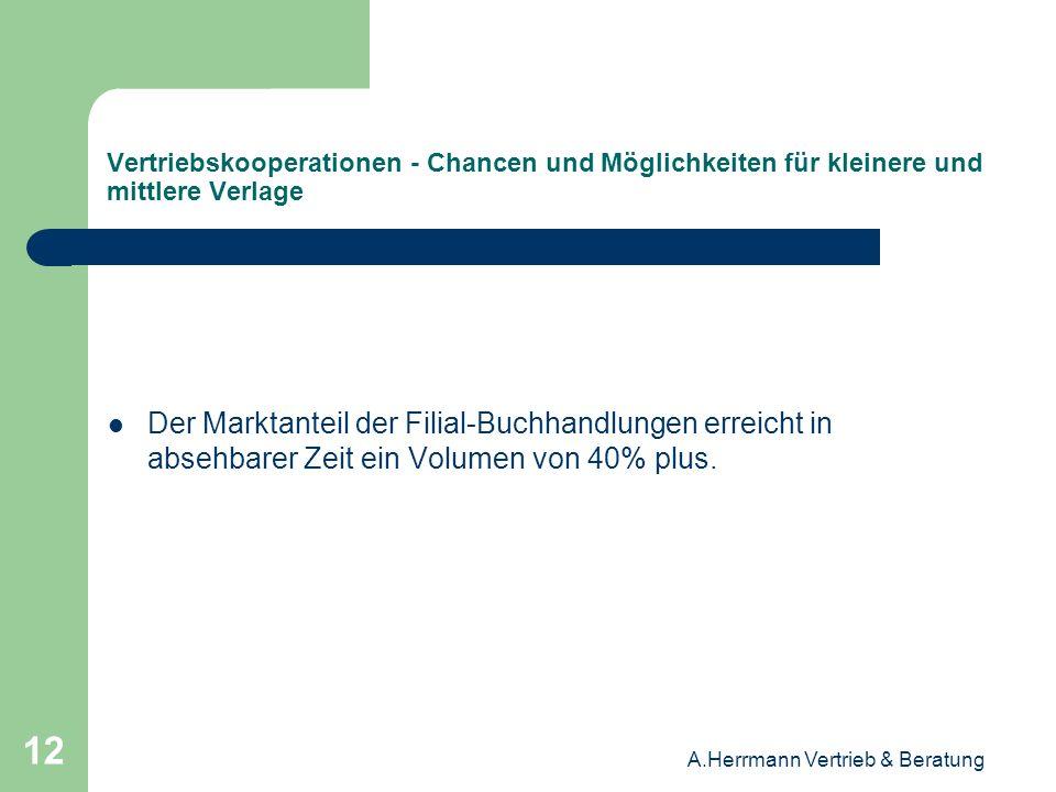 A.Herrmann Vertrieb & Beratung 12 Vertriebskooperationen - Chancen und Möglichkeiten für kleinere und mittlere Verlage Der Marktanteil der Filial-Buch