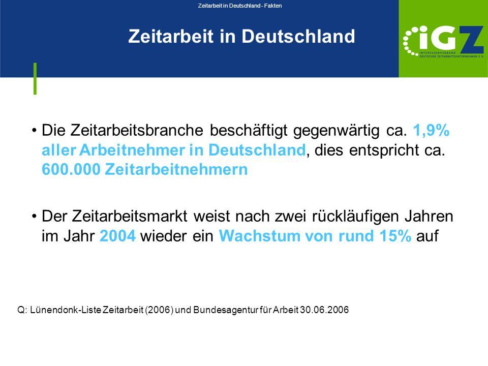 Zeitarbeit in Deutschland Die Zeitarbeitsbranche beschäftigt gegenwärtig ca. 1,9% aller Arbeitnehmer in Deutschland, dies entspricht ca. 600.000 Zeita