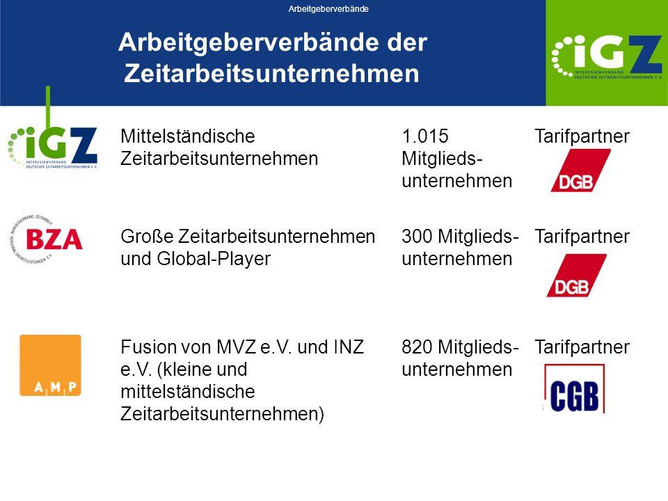 Arbeitgeberverbände der Zeitarbeitsunternehmen Arbeitgeberverbände Mittelständische Zeitarbeitsunternehmen 1.015 Mitglieds- unternehmen Tarifpartner G