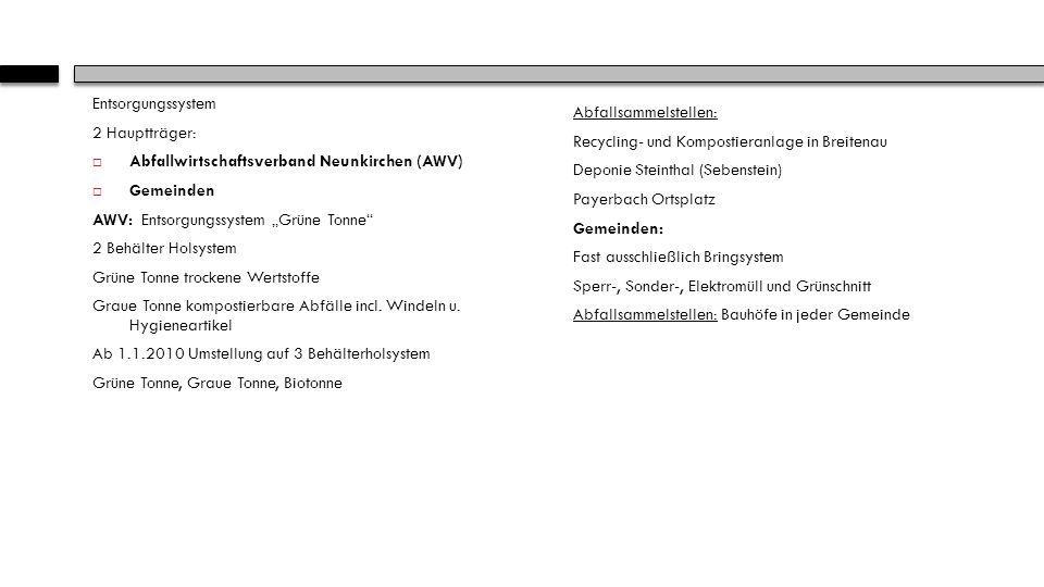 Entsorgungssystem 2 Hauptträger: Abfallwirtschaftsverband Neunkirchen (AWV) Gemeinden AWV: Entsorgungssystem Grüne Tonne 2 Behälter Holsystem Grüne Tonne trockene Wertstoffe Graue Tonne kompostierbare Abfälle incl.