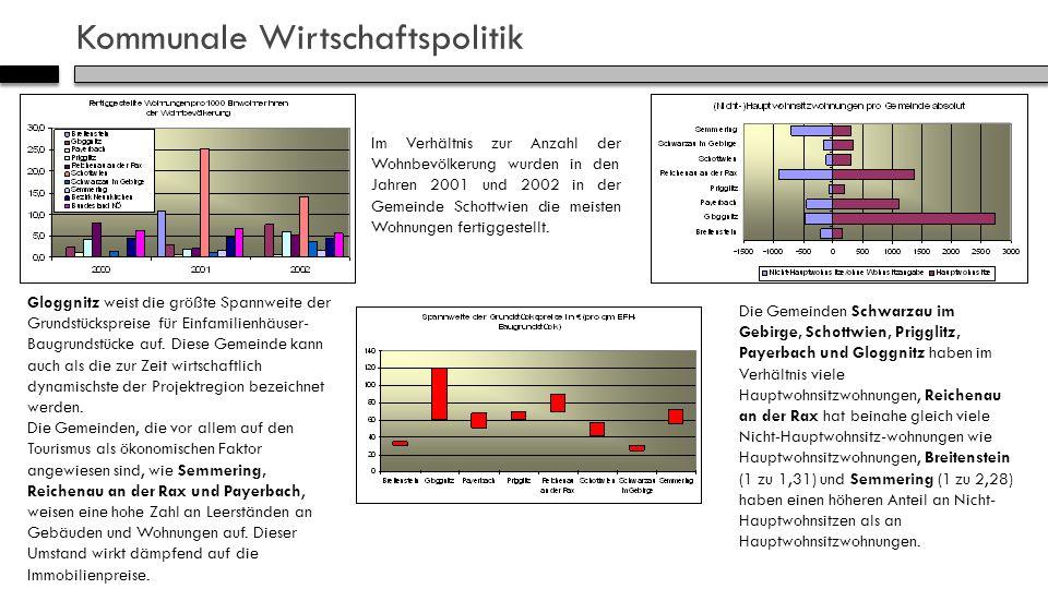 Kommunale Wirtschaftspolitik Im Verhältnis zur Anzahl der Wohnbevölkerung wurden in den Jahren 2001 und 2002 in der Gemeinde Schottwien die meisten Wohnungen fertiggestellt.