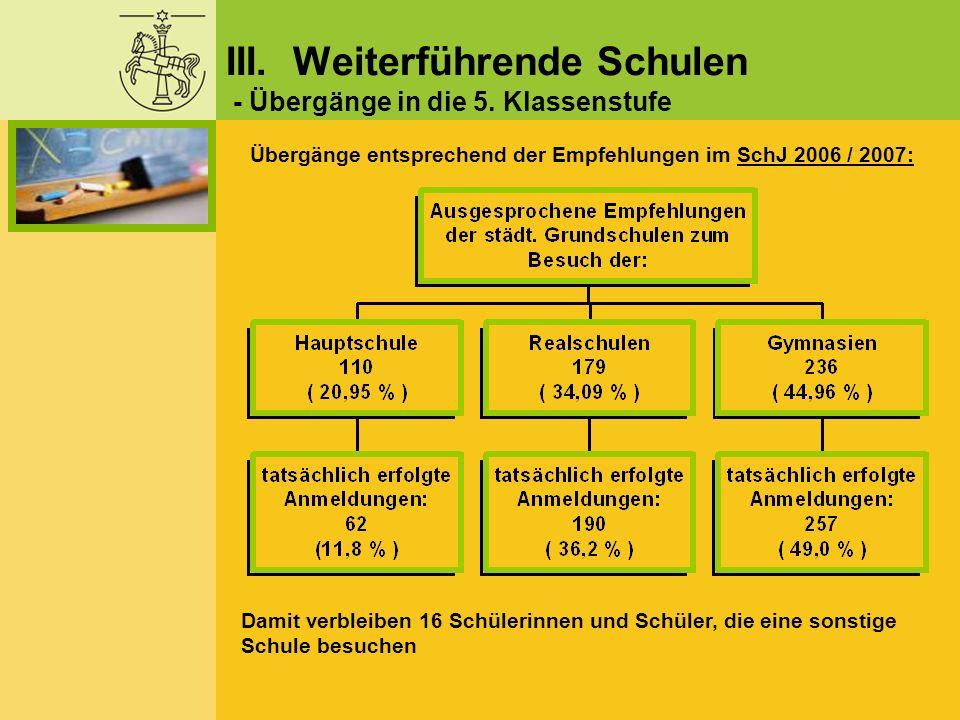 III. Weiterführende Schulen - Übergänge in die 5. Klassenstufe Übergänge entsprechend der Empfehlungen im SchJ 2006 / 2007: Damit verbleiben 16 Schüle