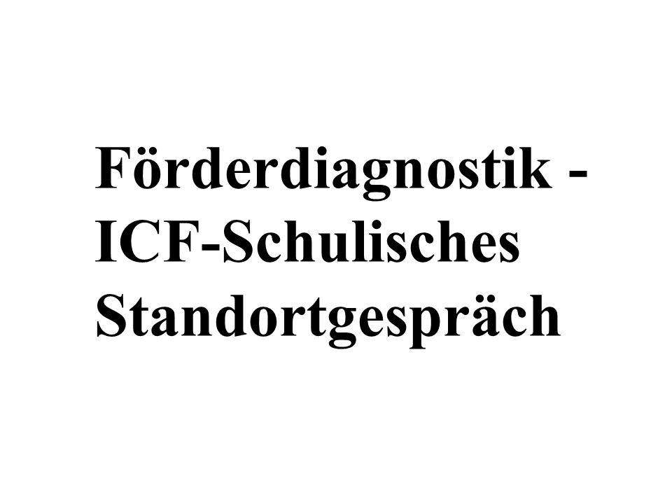 Komponenten der ICF Aktivitäten und Partizipation Eine Aktivität bezeichnet die Durchführung einer Aufgabe oder Handlung (Aktion) durch einen Menschen.