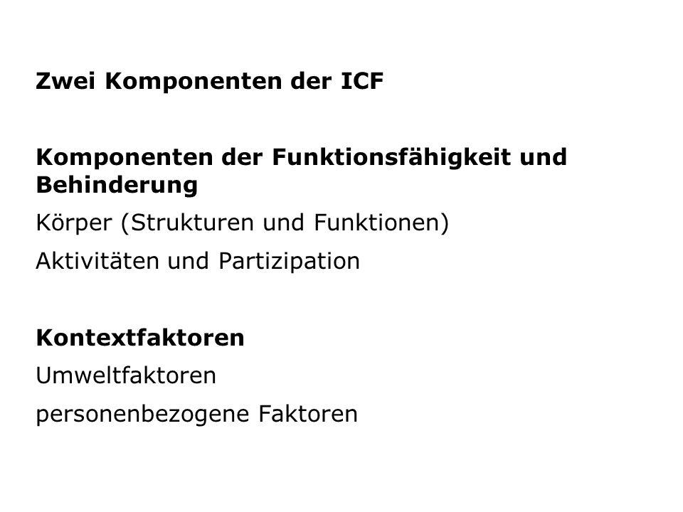 Zwei Komponenten der ICF Komponenten der Funktionsfähigkeit und Behinderung Körper (Strukturen und Funktionen) Aktivitäten und Partizipation Kontextfa