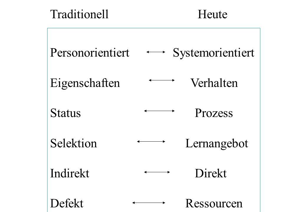 Beispieleinblick in übersetzte Formulare...