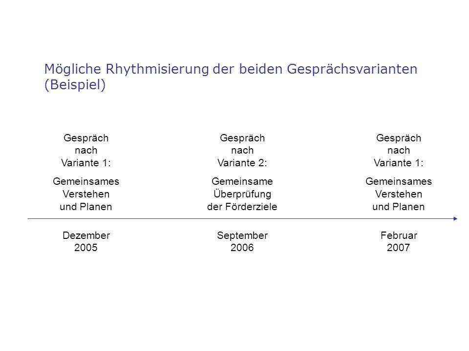 Mögliche Rhythmisierung der beiden Gesprächsvarianten (Beispiel) Gespräch nach Variante 1: Gemeinsames Verstehen und Planen Dezember 2005 Gespräch nac