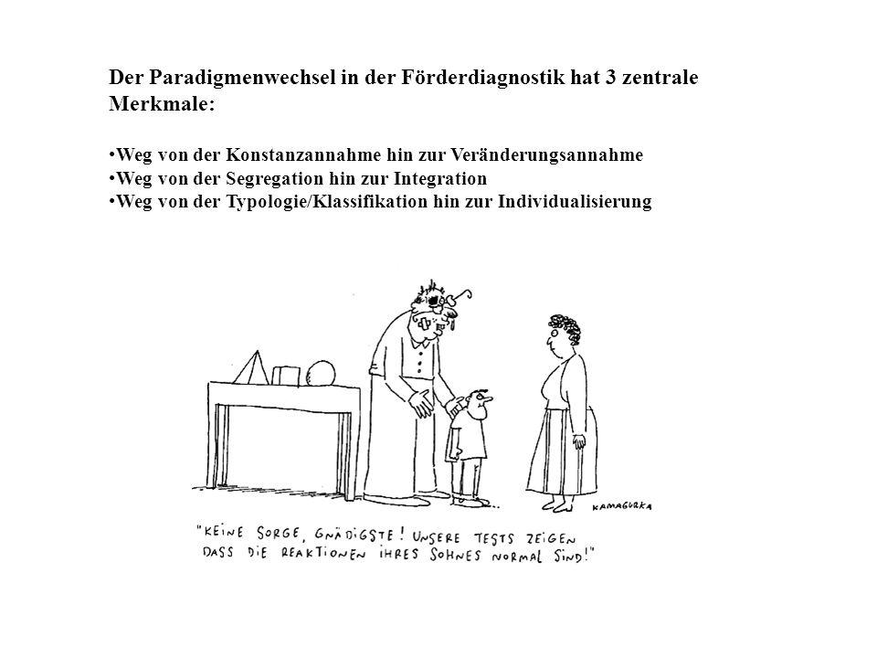 Ausschnitt aus dem Protokollformular Schwerpunktthema Platz für Stichworte (links): Beobachtungen, die eher das Kind selbst betreffen Platz für Stichworte (rechts): Beobachtungen, die eher das Umfeld betreffen