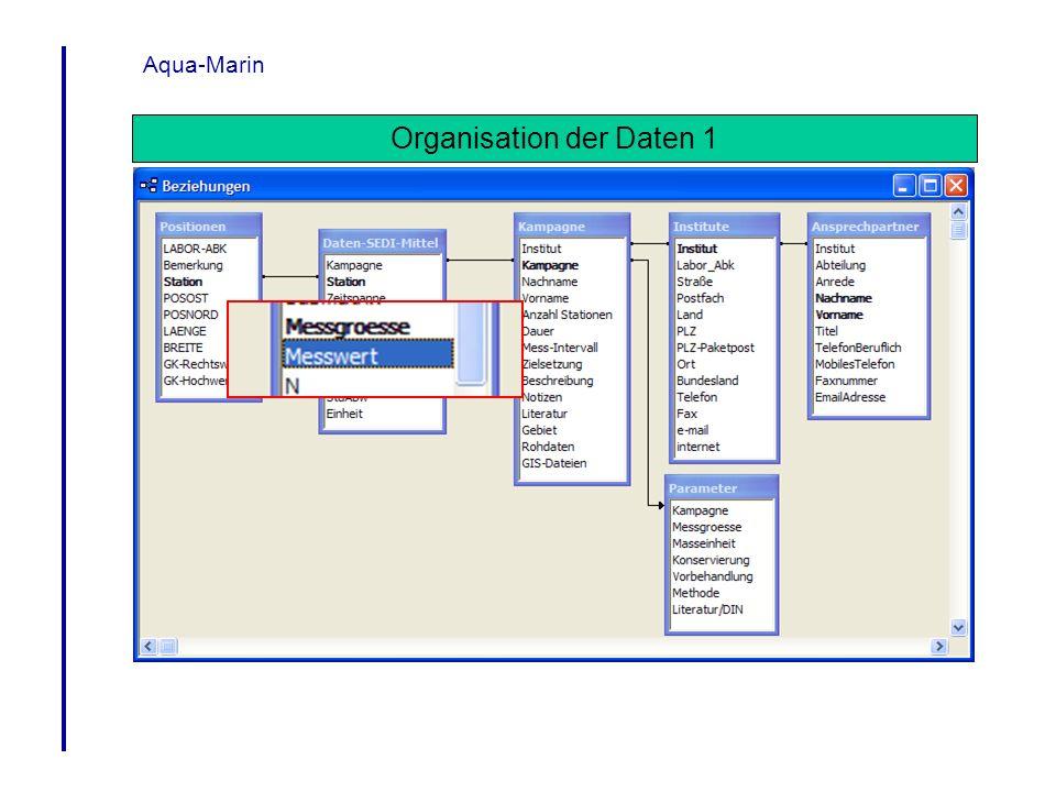 Aqua-Marin Organisation der Daten 1