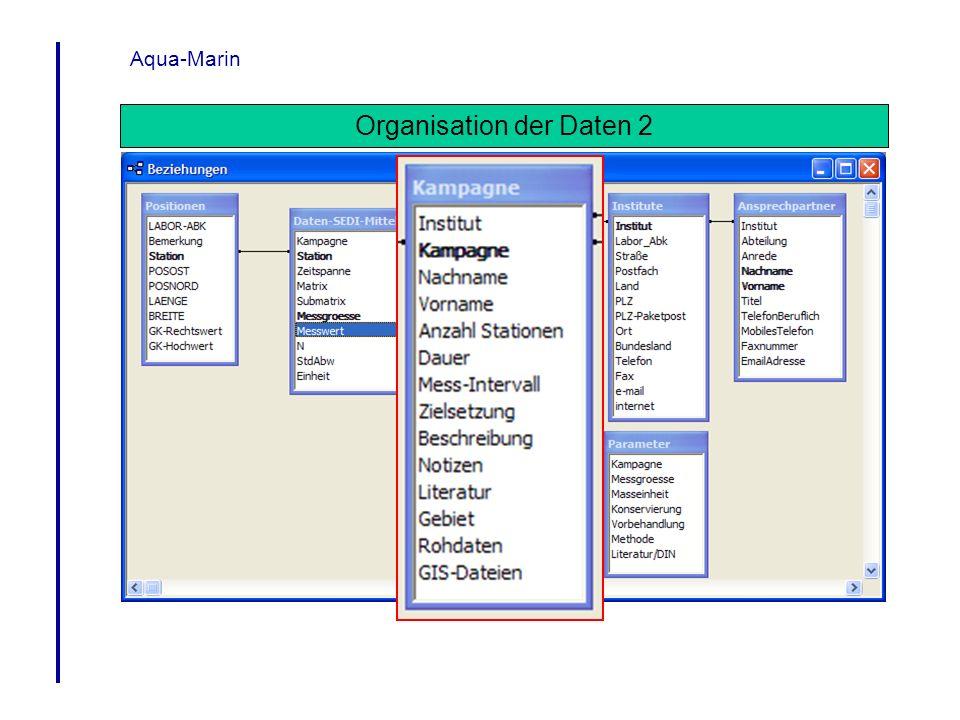 Aqua-Marin Organisation der Daten 2