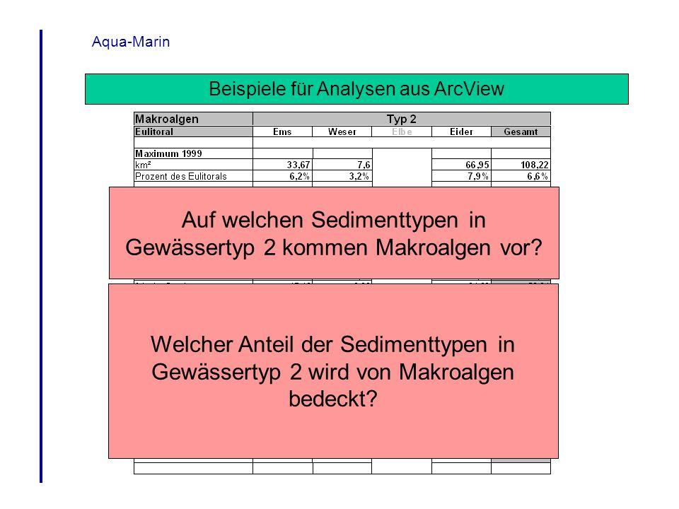 Aqua-Marin Beispiele für Analysen aus ArcView Auf welchen Sedimenttypen in Gewässertyp 2 kommen Makroalgen vor? Welcher Anteil der Sedimenttypen in Ge