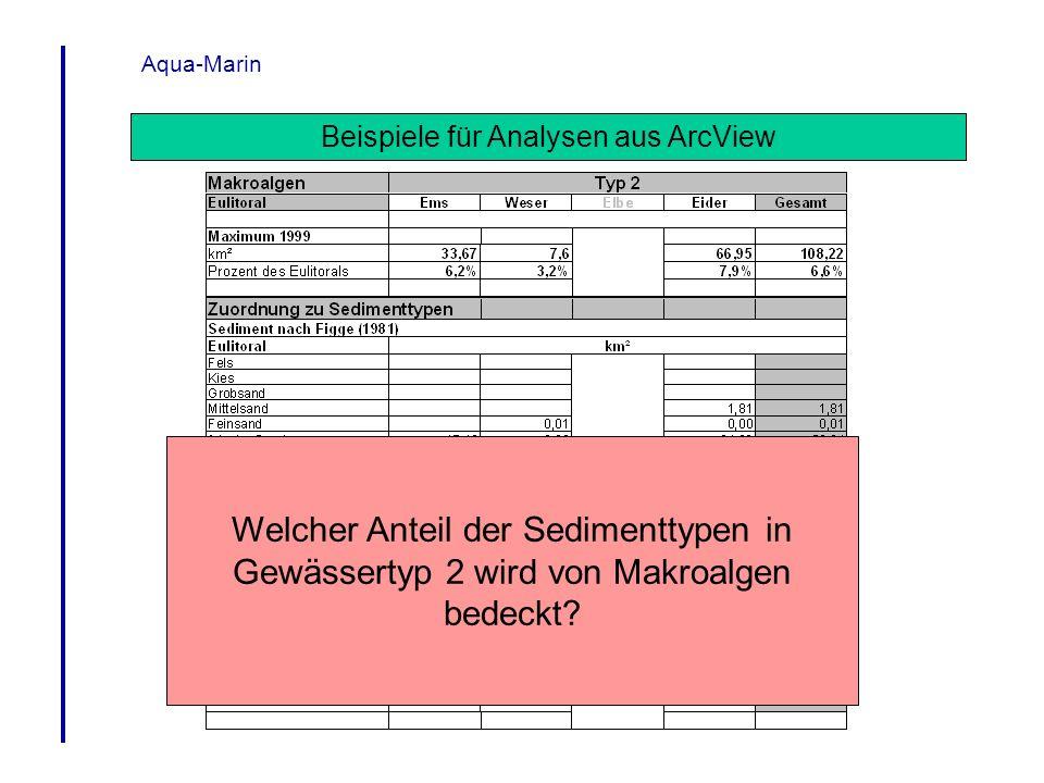 Aqua-Marin Beispiele für Analysen aus ArcView Welcher Anteil der Sedimenttypen in Gewässertyp 2 wird von Makroalgen bedeckt?