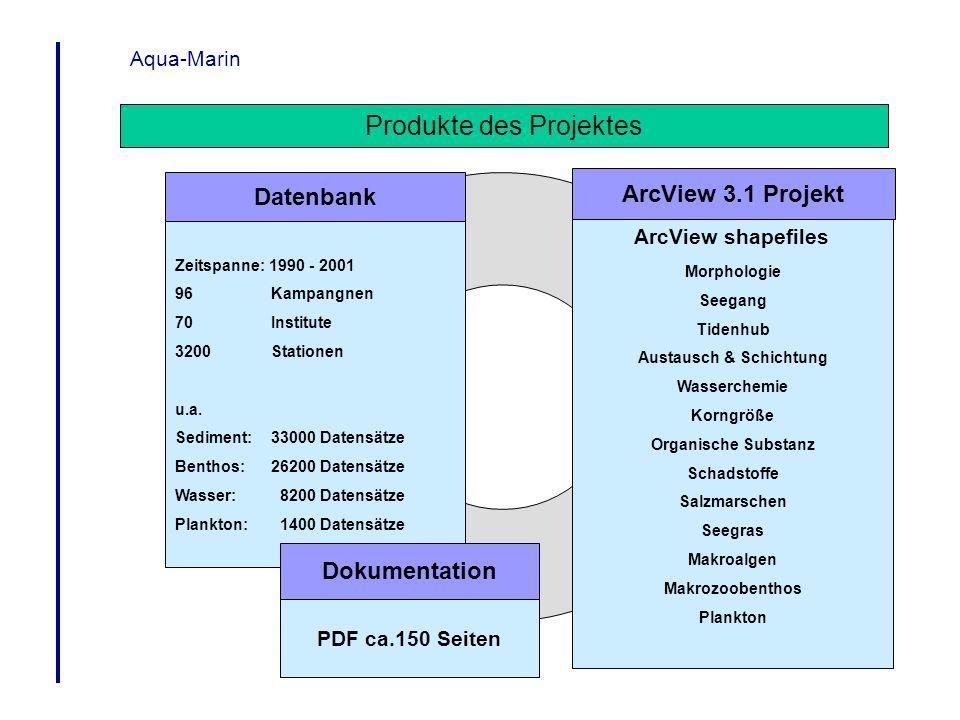 Aqua-Marin Produkte des Projektes Datenbank ArcView 3.1 Projekt Zeitspanne: 1990 - 2001 96 Kampangnen 70 Institute 3200 Stationen u.a. Sediment: 33000