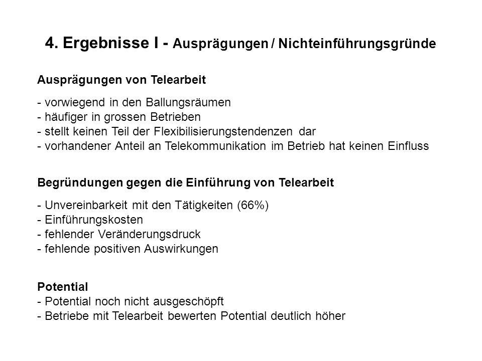 4. Ergebnisse I - Ausprägungen / Nichteinführungsgründe Ausprägungen von Telearbeit - vorwiegend in den Ballungsräumen - häufiger in grossen Betrieben