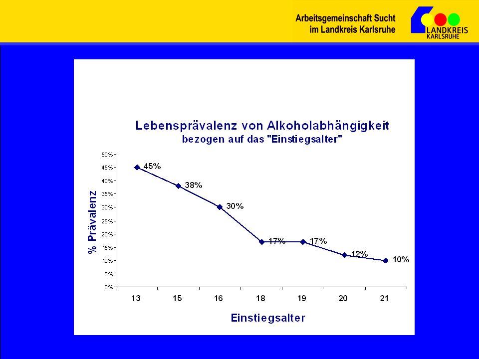 Eine Studie des Institute for Social Research (ISR) der Universität Michigan hat allerdings herausgestellt, dass starker Alkoholkonsum US-amerikanischer Jugendlicher in den letzten 25 Jahren deutlich zurückgegangen ist.