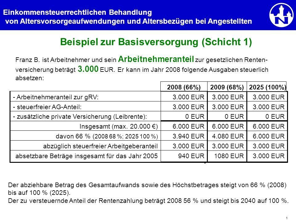 1 Einkommensteuerrechtlichen Behandlung von Altersvorsorgeaufwendungen und Altersbezügen bei Angestellten Beispiel zur Basisversorgung (Schicht 1) Fra