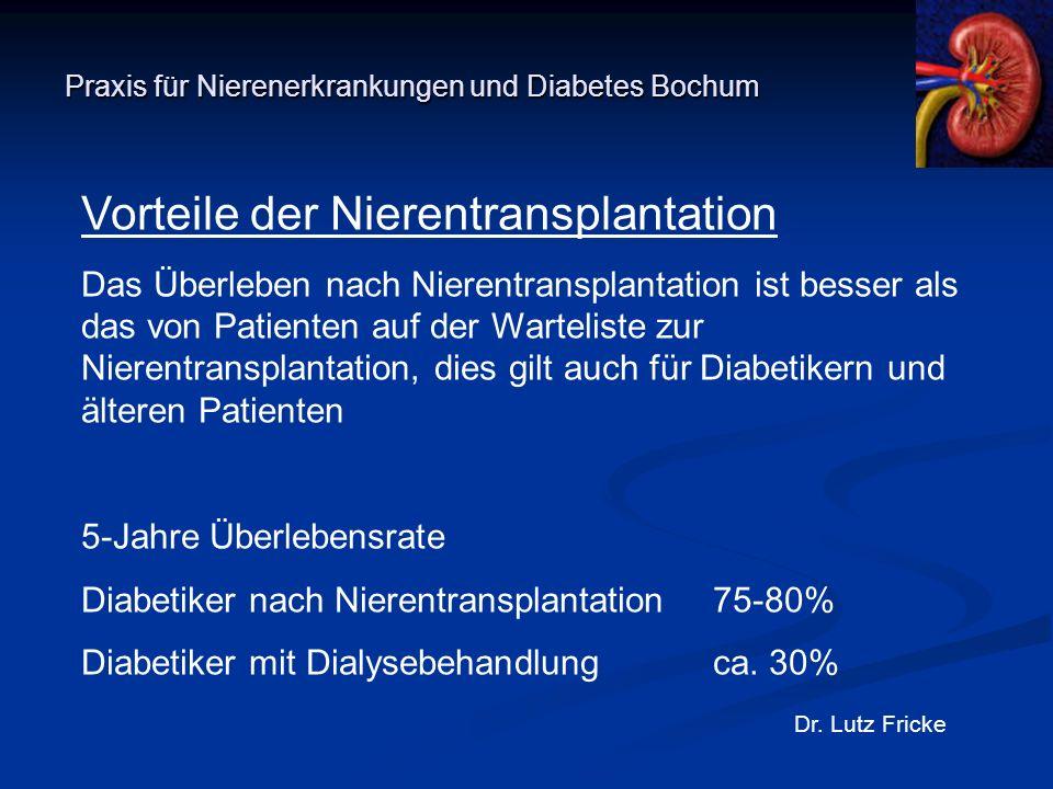 Praxis für Nierenerkrankungen und Diabetes Bochum Dr. Lutz Fricke Vorteile der Nierentransplantation Das Überleben nach Nierentransplantation ist bess