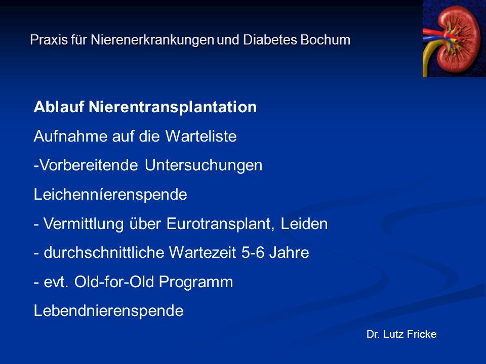 Praxis für Nierenerkrankungen und Diabetes Bochum Dr. Lutz Fricke Ablauf Nierentransplantation Aufnahme auf die Warteliste -Vorbereitende Untersuchung
