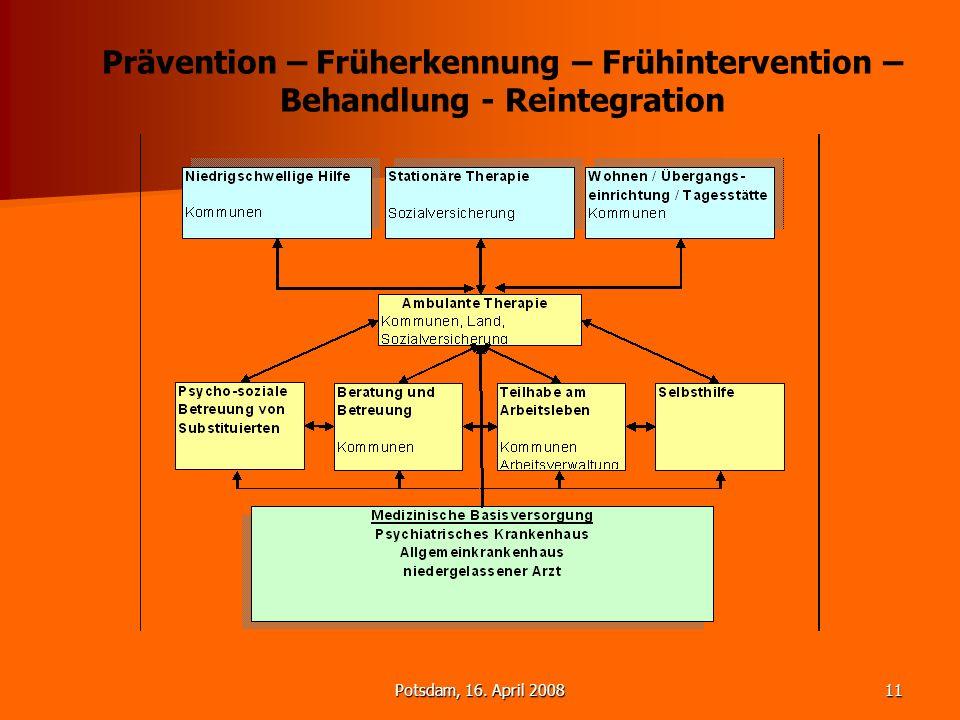 Potsdam, 16. April 200811 Prävention – Früherkennung – Frühintervention – Behandlung - Reintegration