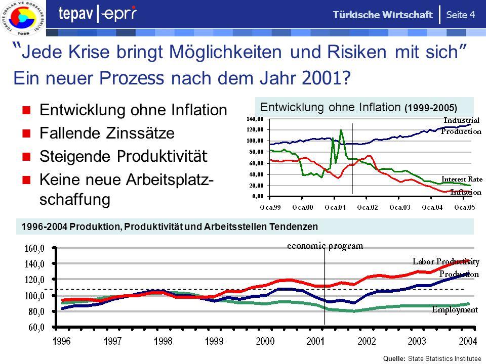 Türkische Wirtschaft Seite 4 Jede Krise bringt Möglichkeiten und Risiken mit sich Ein neuer P ro z ess nach dem Jahr 2001? Entwicklung ohne Inflation