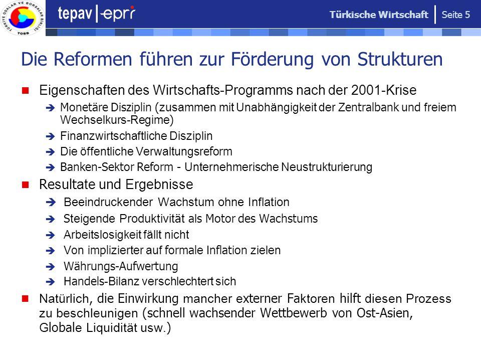 Türkische Wirtschaft Seite 5 Eigenschaften des Wirtschafts-Programms nach der 2001-Krise Monetäre Disziplin ( zusammen mit Unabhängigkeit der Z entral