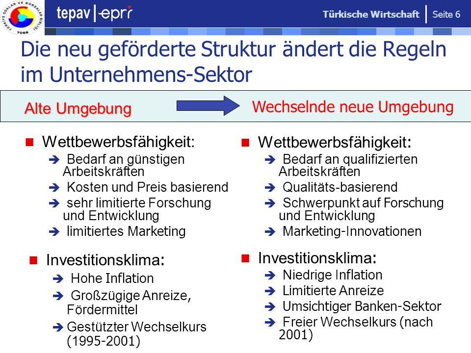 Türkische Wirtschaft Seite 6 Die neu geförderte Struktur ändert die Regeln im Unternehmens-Sektor Wettbewerbsfähigkeit: Bedarf an günstigen Arbeitskrä