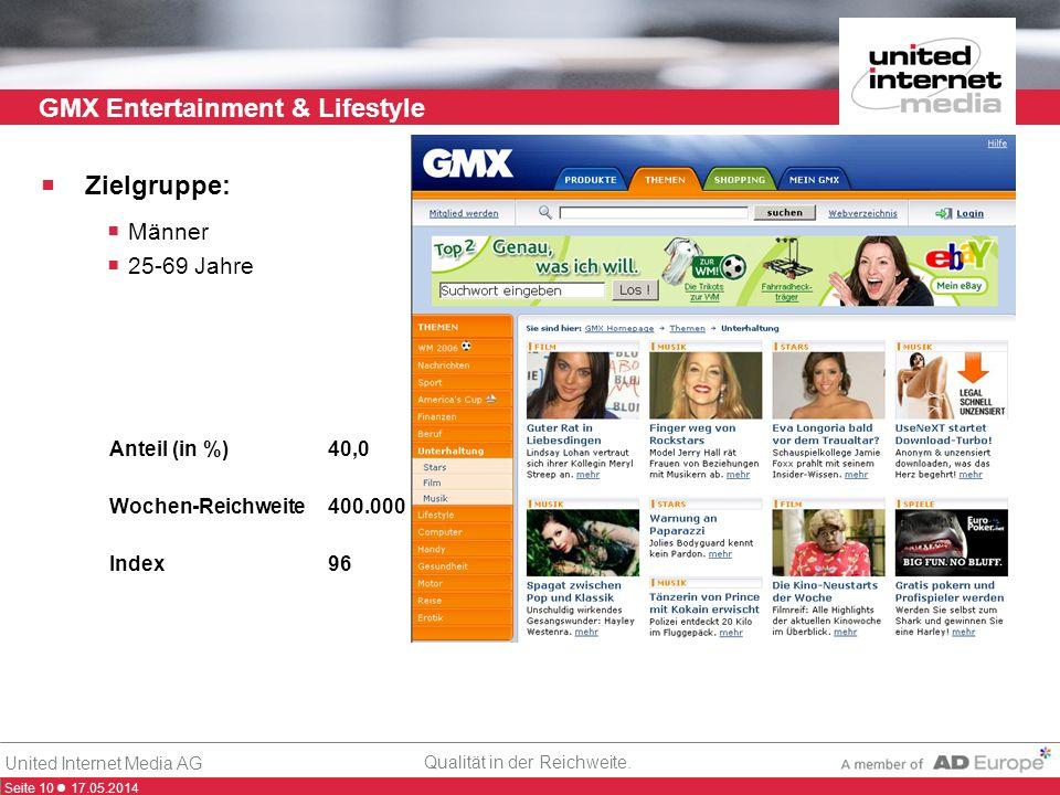 Seite 10 17.05.2014 Qualität in der Reichweite. United Internet Media AG GMX Entertainment & Lifestyle Zielgruppe: Männer 25-69 Jahre Anteil (in %)40,