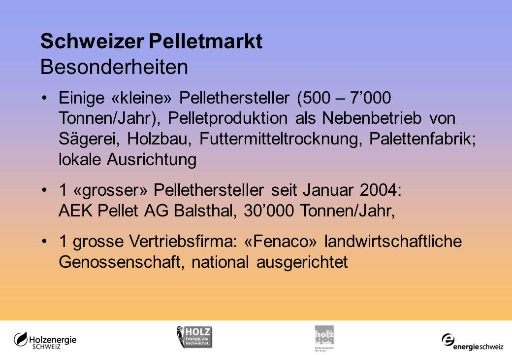 Schweizer Pelletmarkt Besonderheiten Einige «kleine» Pellethersteller (500 – 7000 Tonnen/Jahr), Pelletproduktion als Nebenbetrieb von Sägerei, Holzbau, Futtermitteltrocknung, Palettenfabrik; lokale Ausrichtung 1 «grosser» Pellethersteller seit Januar 2004: AEK Pellet AG Balsthal, 30000 Tonnen/Jahr, 1 grosse Vertriebsfirma: «Fenaco» landwirtschaftliche Genossenschaft, national ausgerichtet
