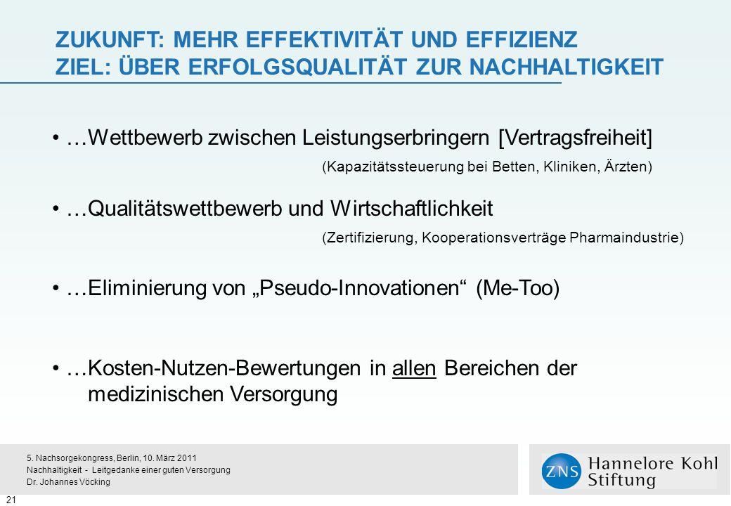 ZUKUNFT: MEHR EFFEKTIVITÄT UND EFFIZIENZ ZIEL: ÜBER ERFOLGSQUALITÄT ZUR NACHHALTIGKEIT 21 …Wettbewerb zwischen Leistungserbringern [Vertragsfreiheit] (Kapazitätssteuerung bei Betten, Kliniken, Ärzten) …Qualitätswettbewerb und Wirtschaftlichkeit (Zertifizierung, Kooperationsverträge Pharmaindustrie) …Eliminierung von Pseudo-Innovationen (Me-Too) …Kosten-Nutzen-Bewertungen in allen Bereichen der medizinischen Versorgung 5.