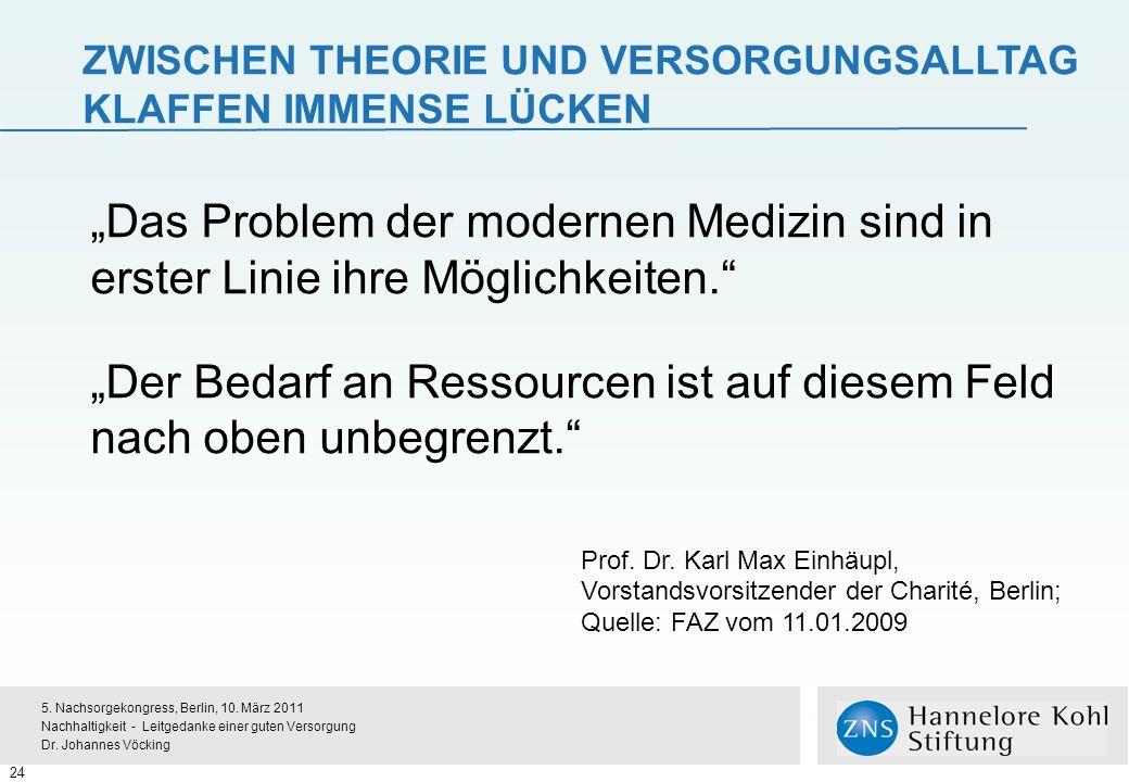 Das Problem der modernen Medizin sind in erster Linie ihre Möglichkeiten.