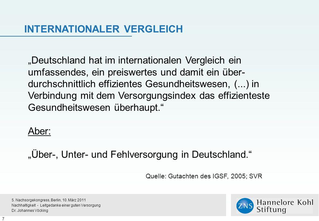 INTERNATIONALER VERGLEICH 7 Deutschland hat im internationalen Vergleich ein umfassendes, ein preiswertes und damit ein über- durchschnittlich effizientes Gesundheitswesen, (...) in Verbindung mit dem Versorgungsindex das effizienteste Gesundheitswesen überhaupt.