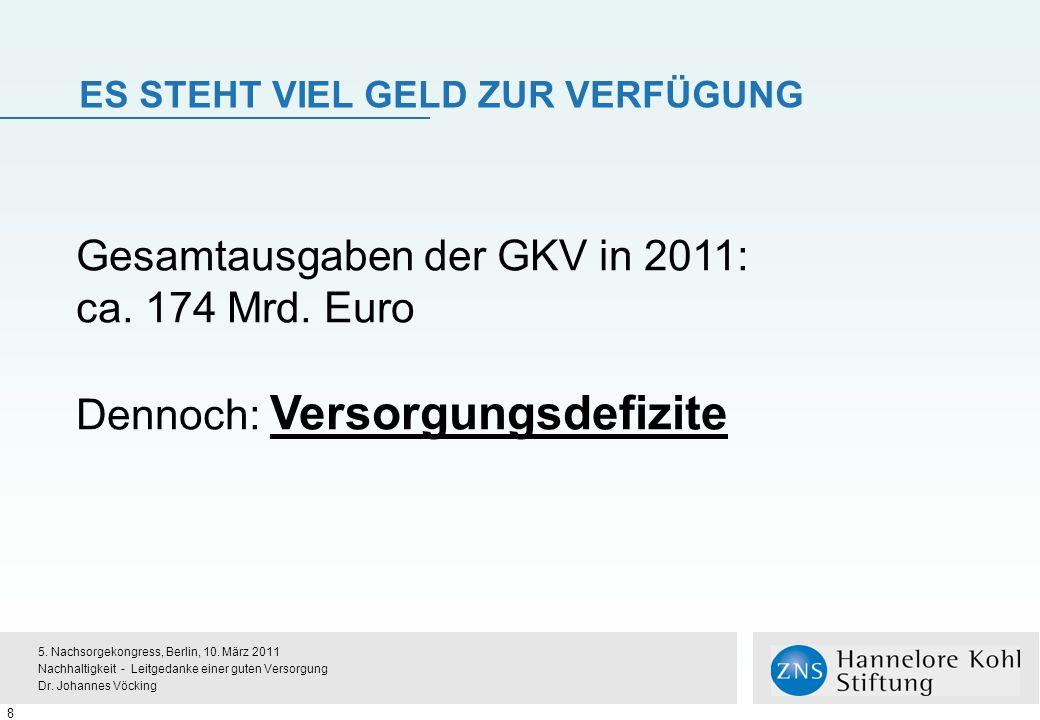 ES STEHT VIEL GELD ZUR VERFÜGUNG 8 Gesamtausgaben der GKV in 2011: ca.