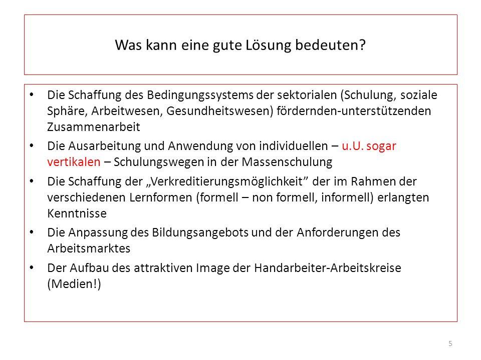Lesende und nicht-lesende Schüler 16 Täglich Wöchentlich Seltener Nie 6/8.évf.G = Gymnasium 6./8.