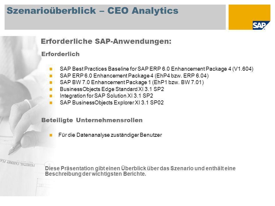Szenarioüberblick – CEO Analytics Erforderlich SAP Best Practices Baseline for SAP ERP 6.0 Enhancement Package 4 (V1.604) SAP ERP 6.0 Enhancement Pack