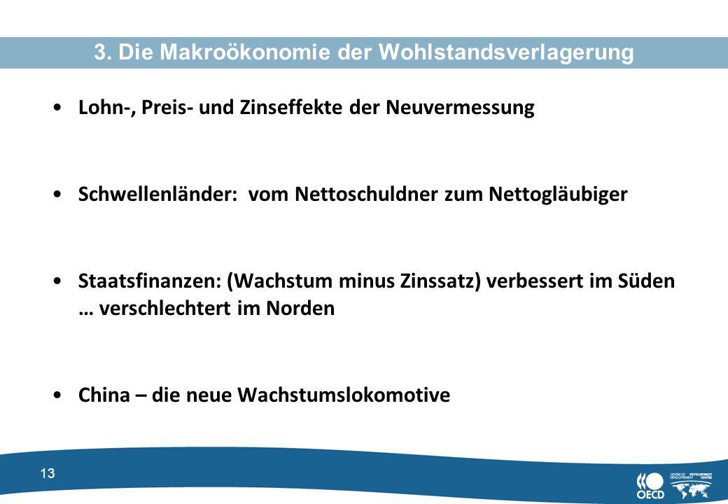 13 3. Die Makroökonomie der Wohlstandsverlagerung Lohn-, Preis- und Zinseffekte der Neuvermessung Schwellenländer: vom Nettoschuldner zum Nettogläubig
