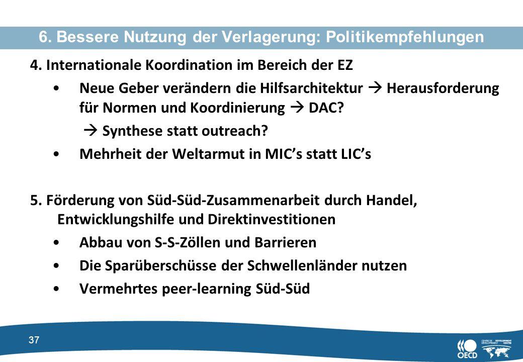 37 6. Bessere Nutzung der Verlagerung: Politikempfehlungen 4. Internationale Koordination im Bereich der EZ Neue Geber verändern die Hilfsarchitektur