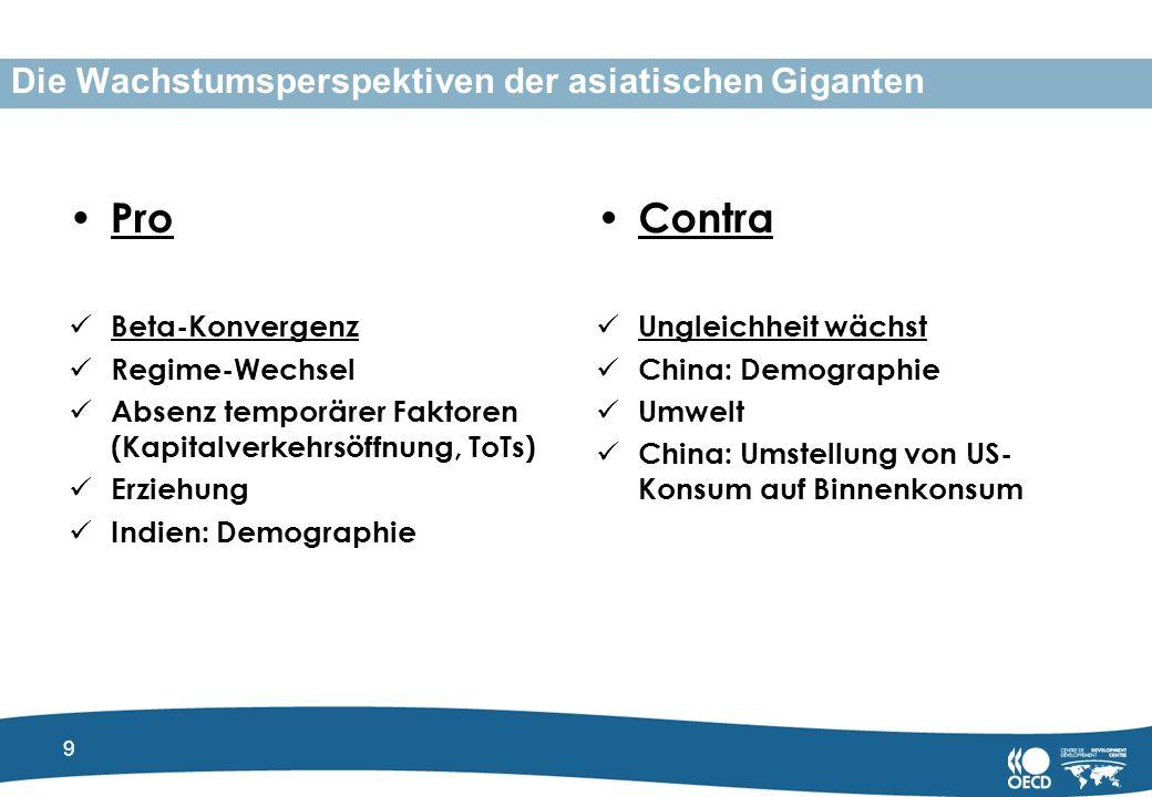 9 Die Wachstumsperspektiven der asiatischen Giganten Pro Beta-Konvergenz Regime-Wechsel Absenz temporärer Faktoren (Kapitalverkehrsöffnung, ToTs) Erzi