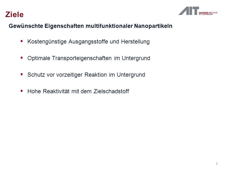 Ziele Kostengünstige Ausgangsstoffe und Herstellung Optimale Transporteigenschaften im Untergrund Schutz vor vorzeitiger Reaktion im Untergrund Hohe R
