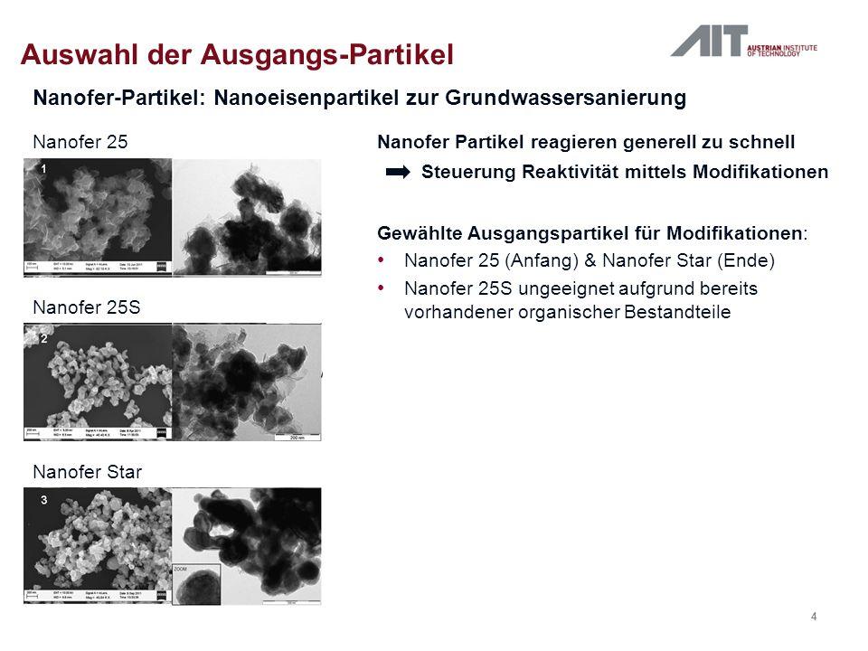Nanofer-Partikel: Nanoeisenpartikel zur Grundwassersanierung Auswahl der Ausgangs-Partikel Nanofer 25 Nanofer 25S Nanofer Star Nanofer Partikel reagie