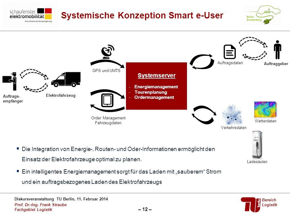 – 12 – Diskursveranstaltung TU Berlin, 11. Februar 2014 Prof. Dr.-Ing. Frank Straube Fachgebiet Logistik Bereich Logistik Systemische Konzeption Smart