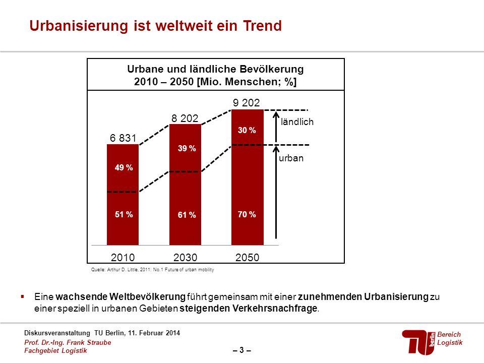 – 3 – Diskursveranstaltung TU Berlin, 11. Februar 2014 Prof. Dr.-Ing. Frank Straube Fachgebiet Logistik Bereich Logistik Urbanisierung ist weltweit ei