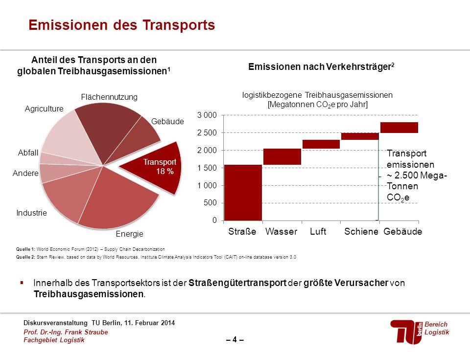 – 4 – Diskursveranstaltung TU Berlin, 11. Februar 2014 Prof. Dr.-Ing. Frank Straube Fachgebiet Logistik Bereich Logistik Emissionen des Transports Tra