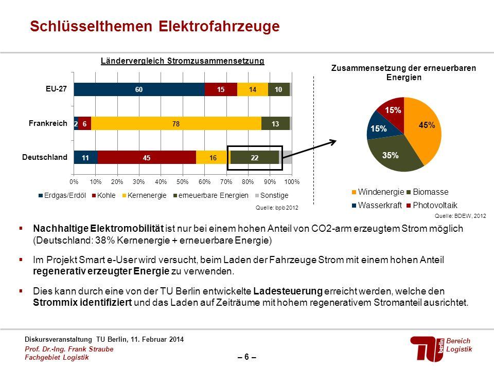 – 6 – Diskursveranstaltung TU Berlin, 11. Februar 2014 Prof. Dr.-Ing. Frank Straube Fachgebiet Logistik Bereich Logistik Schlüsselthemen Elektrofahrze