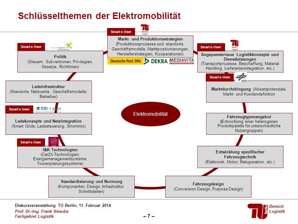 – 7 – Diskursveranstaltung TU Berlin, 11. Februar 2014 Prof. Dr.-Ing. Frank Straube Fachgebiet Logistik Bereich Logistik Markt- und Produktionsstrateg
