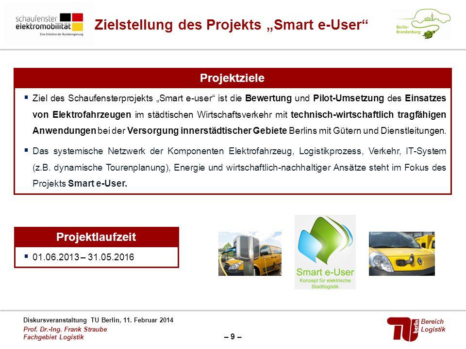 – 9 – Diskursveranstaltung TU Berlin, 11. Februar 2014 Prof. Dr.-Ing. Frank Straube Fachgebiet Logistik Bereich Logistik Zielstellung des Projekts Sma